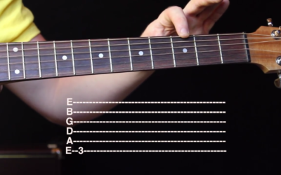 How to Read and Play Guitar Tabs ?
