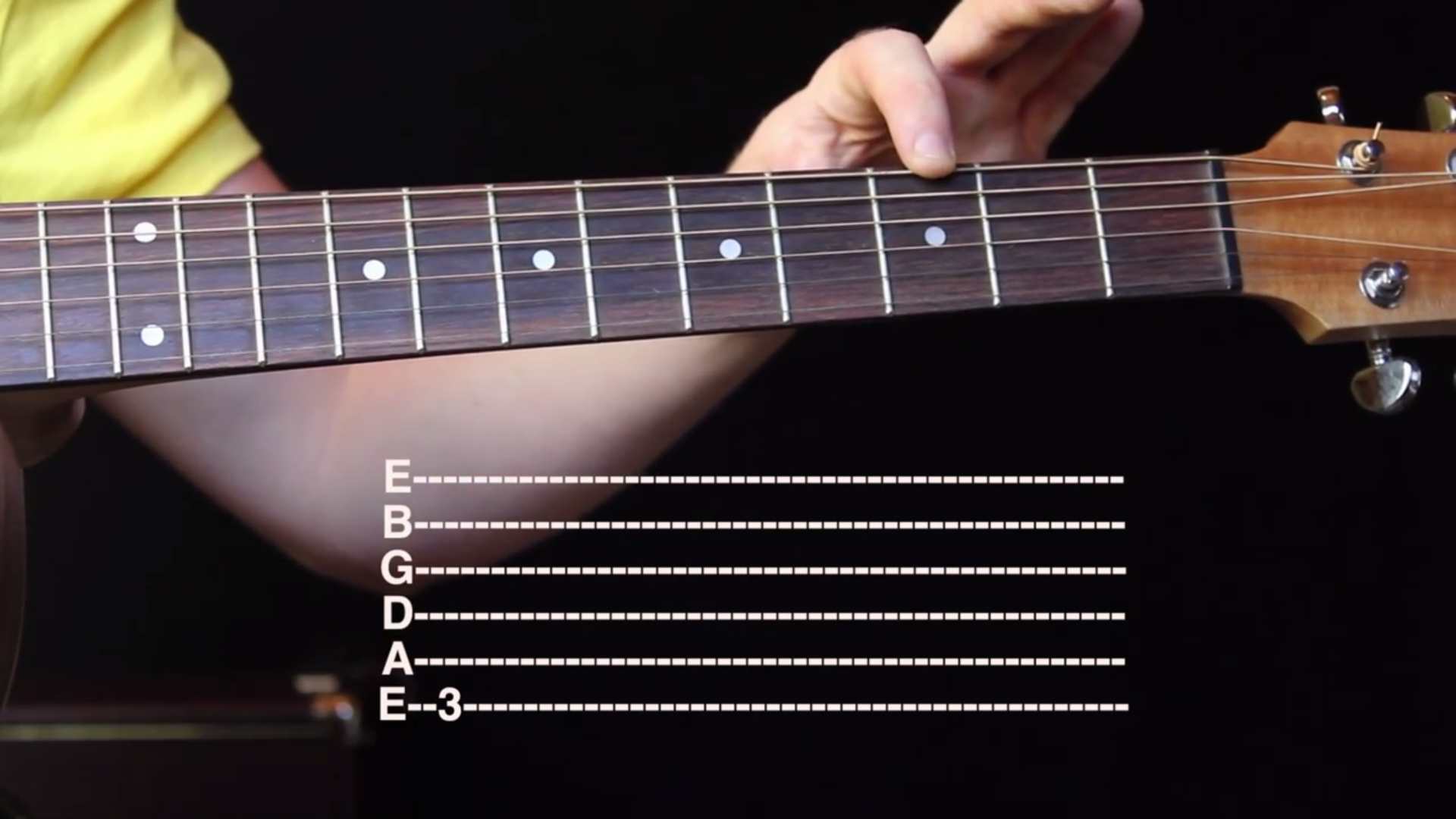 How To Read And Play Guitar Tabs Guitar Hindi Songs I would like to provide a few chords of songs of popular hindi songs. play guitar tabs guitar hindi songs